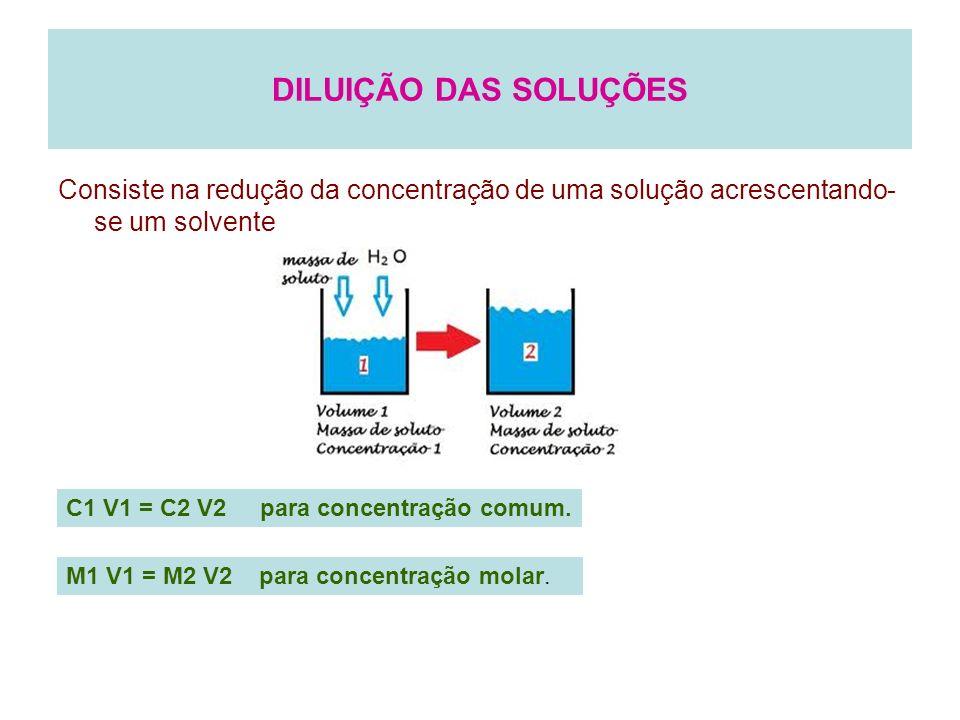 DILUIÇÃO DAS SOLUÇÕESConsiste na redução da concentração de uma solução acrescentando-se um solvente.