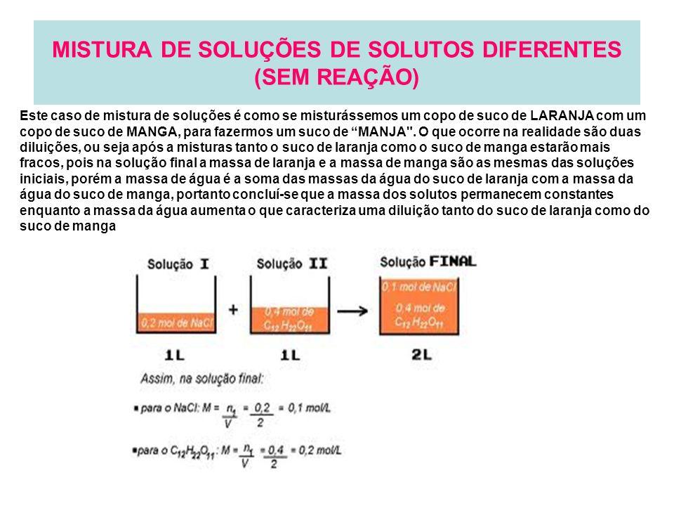 MISTURA DE SOLUÇÕES DE SOLUTOS DIFERENTES (SEM REAÇÃO)