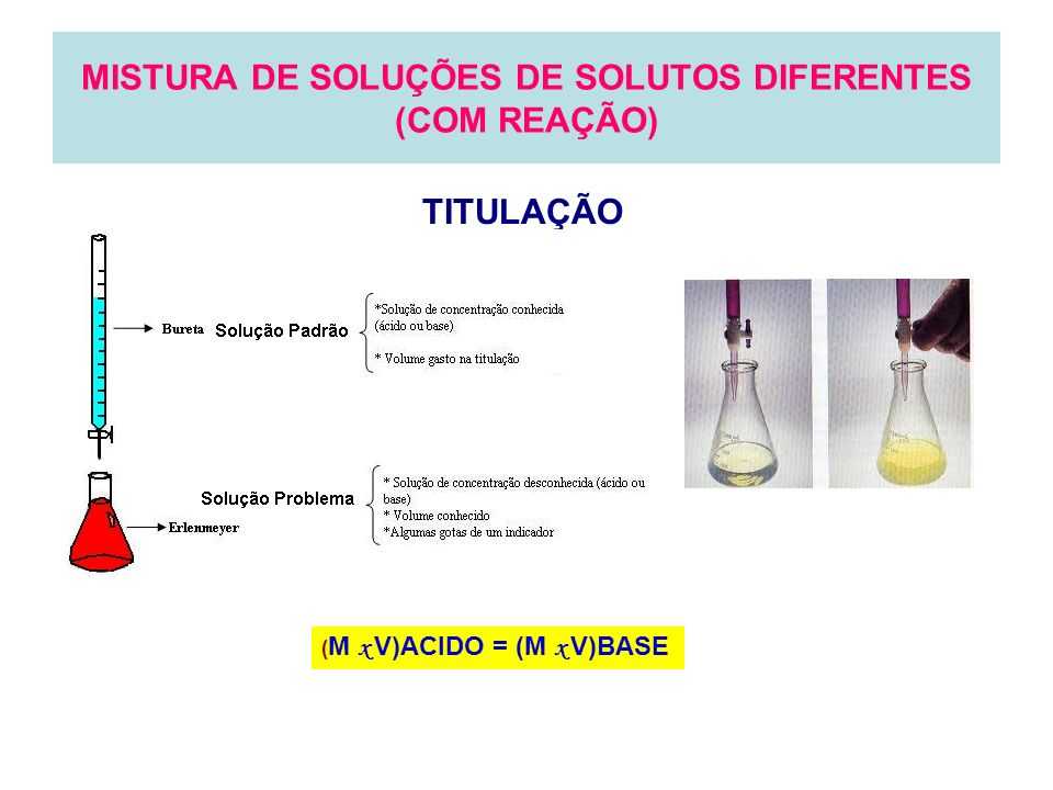MISTURA DE SOLUÇÕES DE SOLUTOS DIFERENTES (COM REAÇÃO)