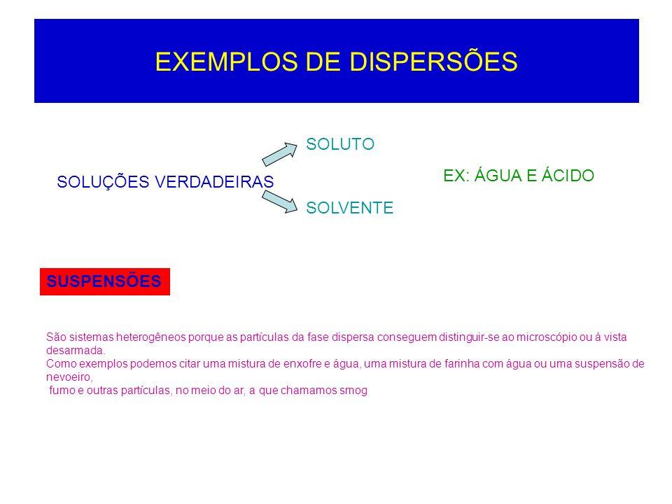 EXEMPLOS DE DISPERSÕES