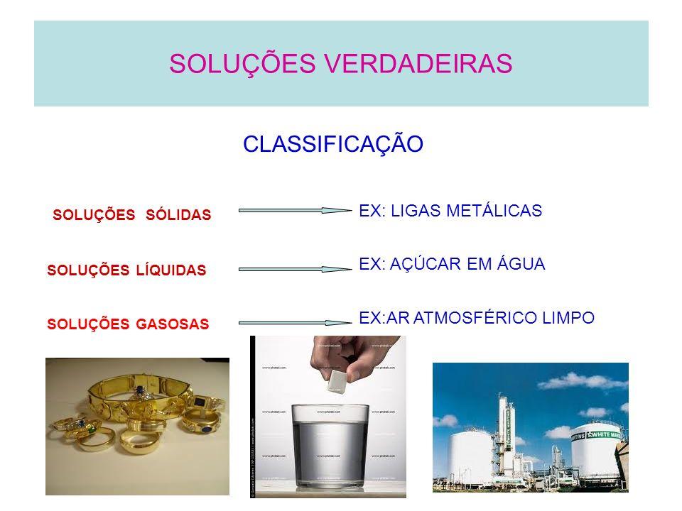 CLASSIFICAÇÃO SOLUÇÕES VERDADEIRAS EX: LIGAS METÁLICAS