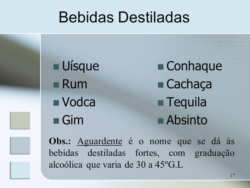 Bebidas Destiladas Uísque Rum Vodca Gim Conhaque Cachaça Tequila