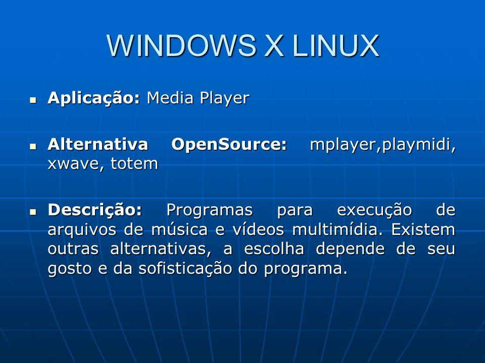 WINDOWS X LINUX Aplicação: Media Player