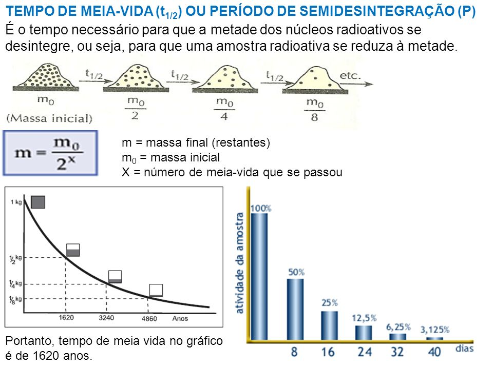 TEMPO DE MEIA-VIDA (t1/2) OU PERÍODO DE SEMIDESINTEGRAÇÃO (P)