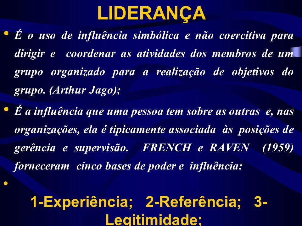 1-Experiência; 2-Referência; 3-Legitimidade; 4-Recompensa; 5-Coerção.