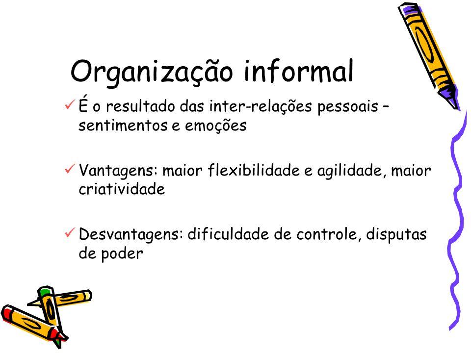 Organização informal É o resultado das inter-relações pessoais – sentimentos e emoções.