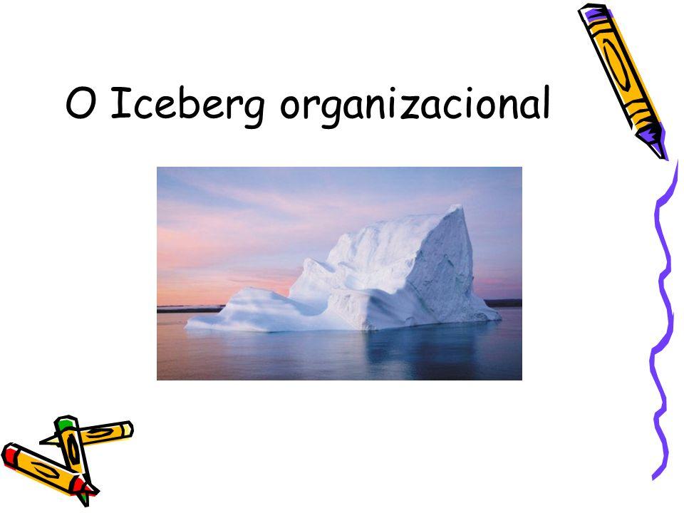 O Iceberg organizacional