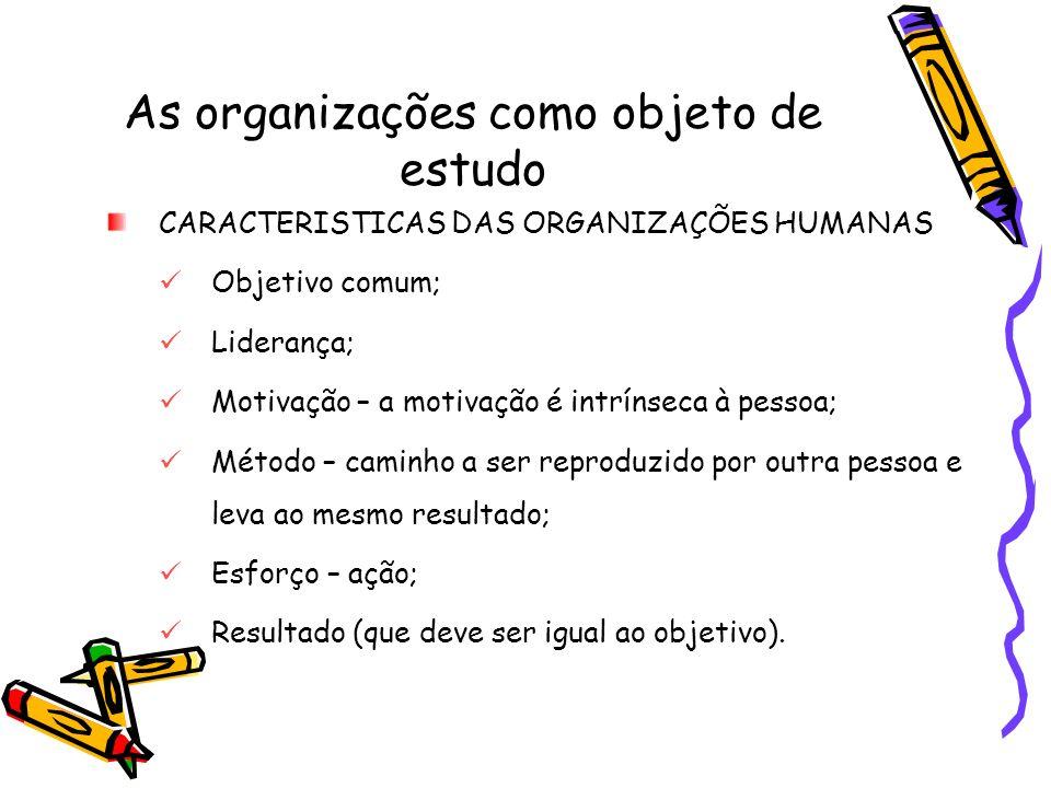 As organizações como objeto de estudo
