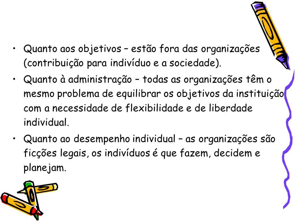 Quanto aos objetivos – estão fora das organizações (contribuição para indivíduo e a sociedade).