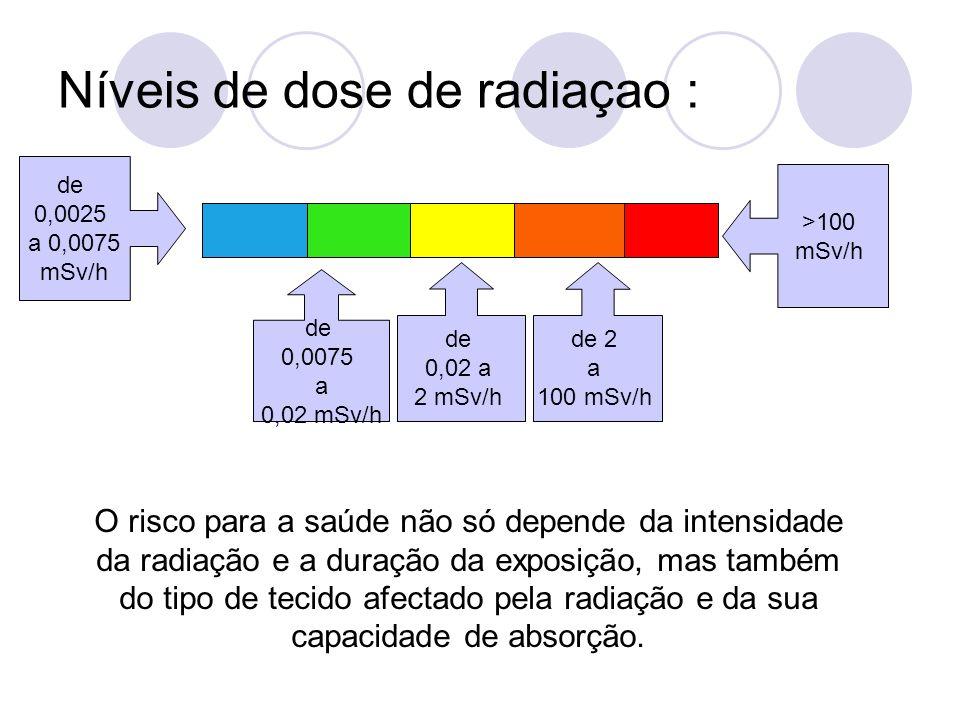 Níveis de dose de radiaçao :