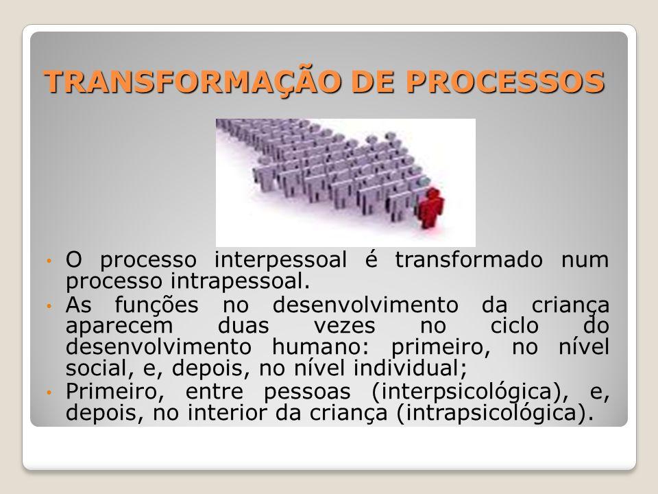 TRANSFORMAÇÃO DE PROCESSOS