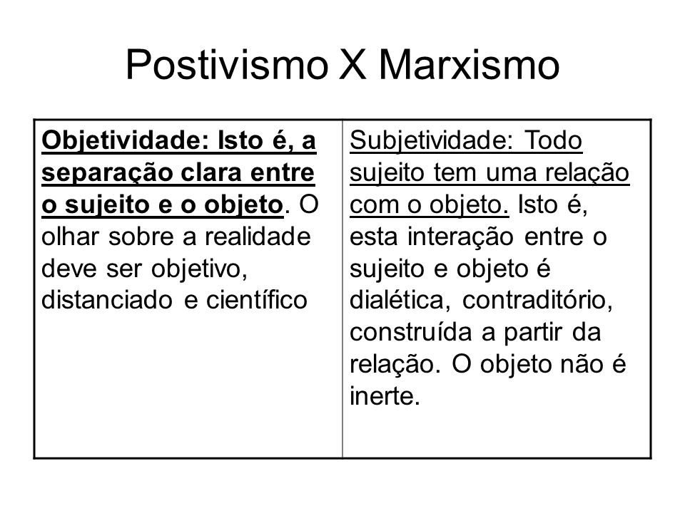 Postivismo X Marxismo
