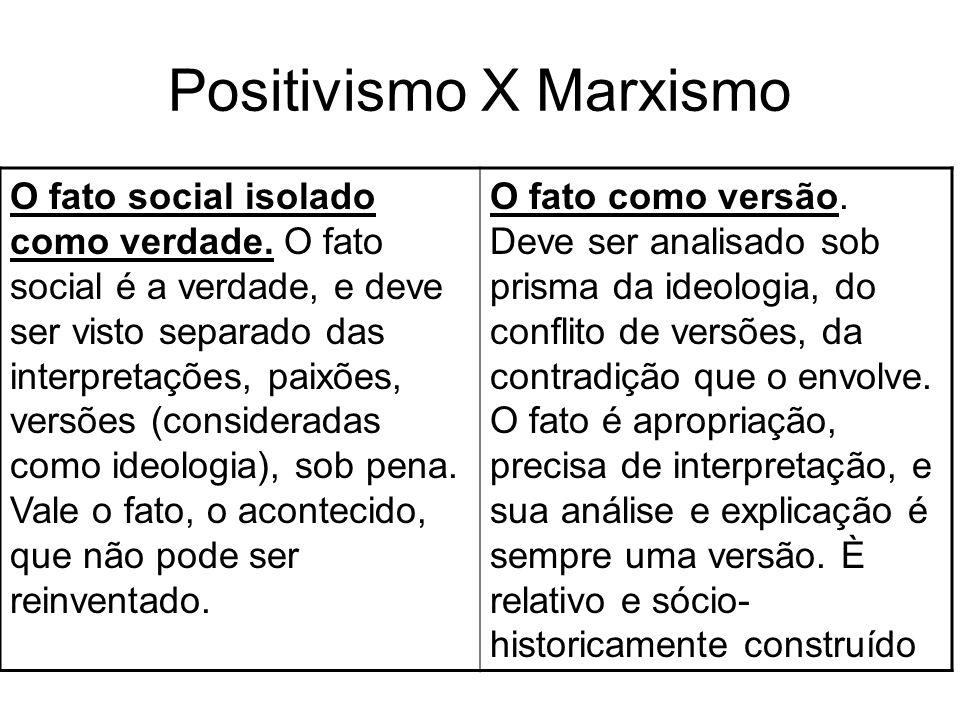 Positivismo X Marxismo