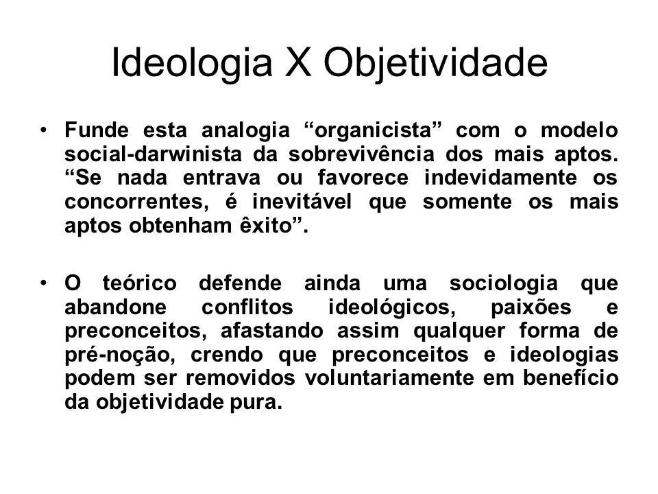 Ideologia X Objetividade