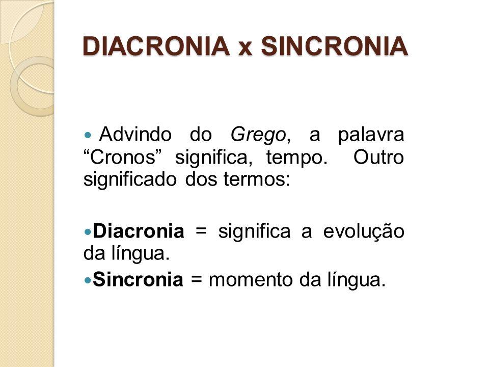 DIACRONIA x SINCRONIA Advindo do Grego, a palavra Cronos significa, tempo. Outro significado dos termos: