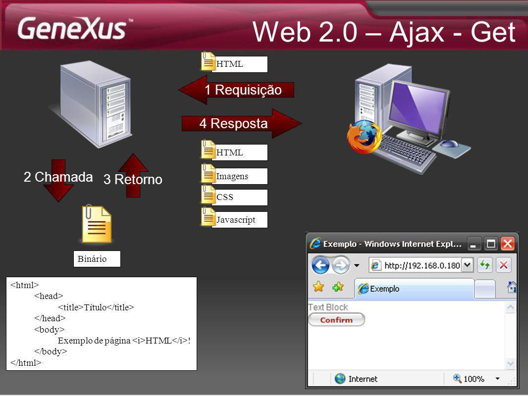 Web 2.0 – Ajax - Get 1 Requisição 4 Resposta 3 Retorno 2 Chamada HTML