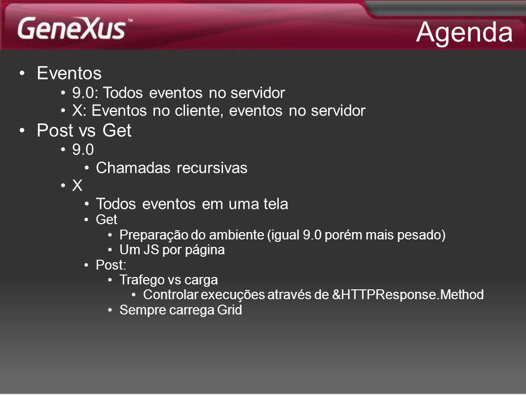 Agenda Eventos Post vs Get 9.0: Todos eventos no servidor