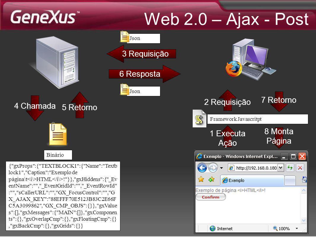 Web 2.0 – Ajax - Post 3 Requisição 6 Resposta 2 Requisição 7 Retorno