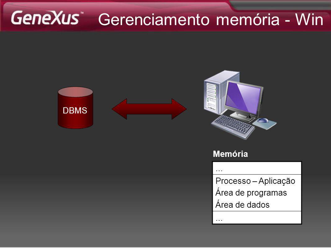 Gerenciamento memória - Win