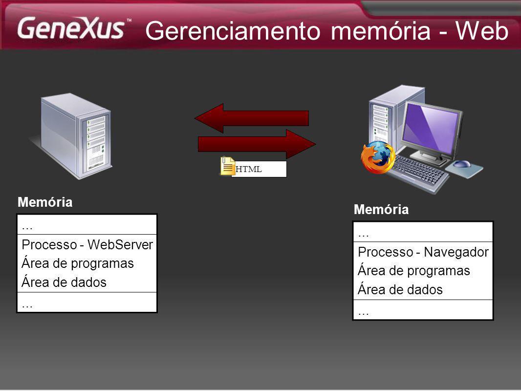 Gerenciamento memória - Web
