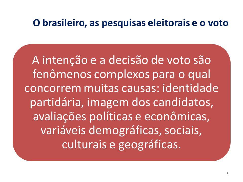 O brasileiro, as pesquisas eleitorais e o voto