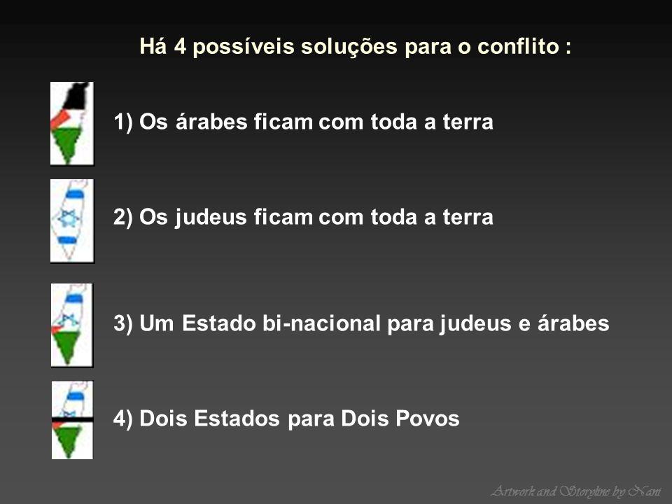 Há 4 possíveis soluções para o conflito :