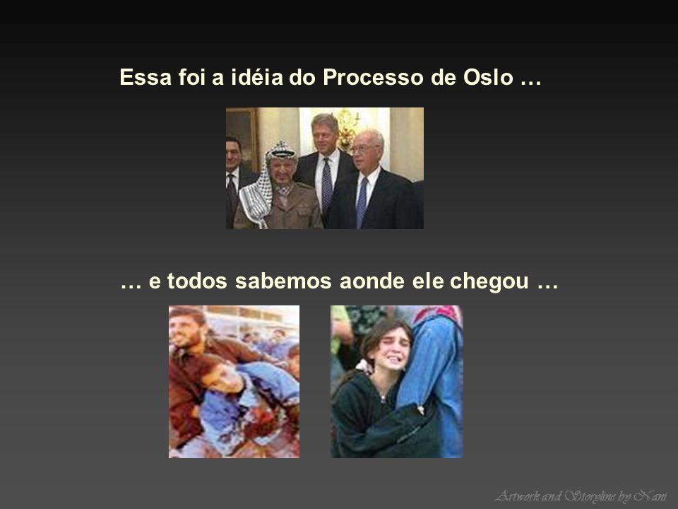 Essa foi a idéia do Processo de Oslo …