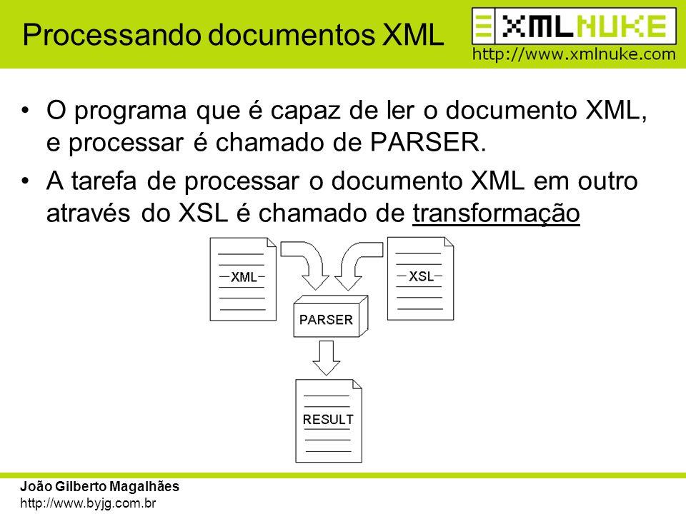Processando documentos XML
