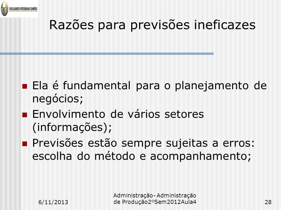 Razões para previsões ineficazes