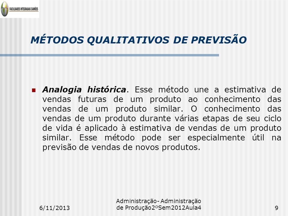 MÉTODOS QUALITATIVOS DE PREVISÃO