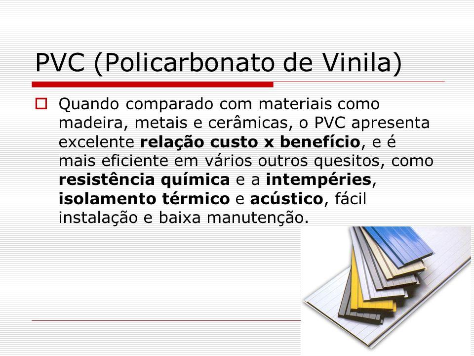 PVC (Policarbonato de Vinila)