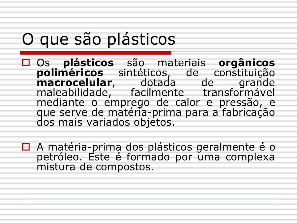 O que são plásticos