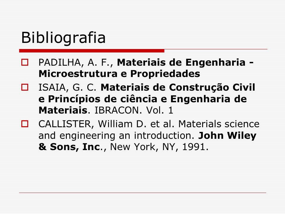 Bibliografia PADILHA, A. F., Materiais de Engenharia - Microestrutura e Propriedades.