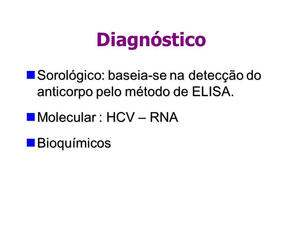 Diagnóstico Sorológico: baseia-se na detecção do anticorpo pelo método de ELISA. Molecular : HCV – RNA.