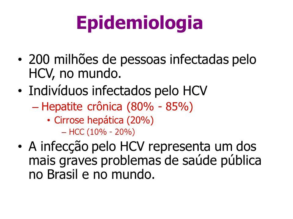 Epidemiologia 200 milhões de pessoas infectadas pelo HCV, no mundo.