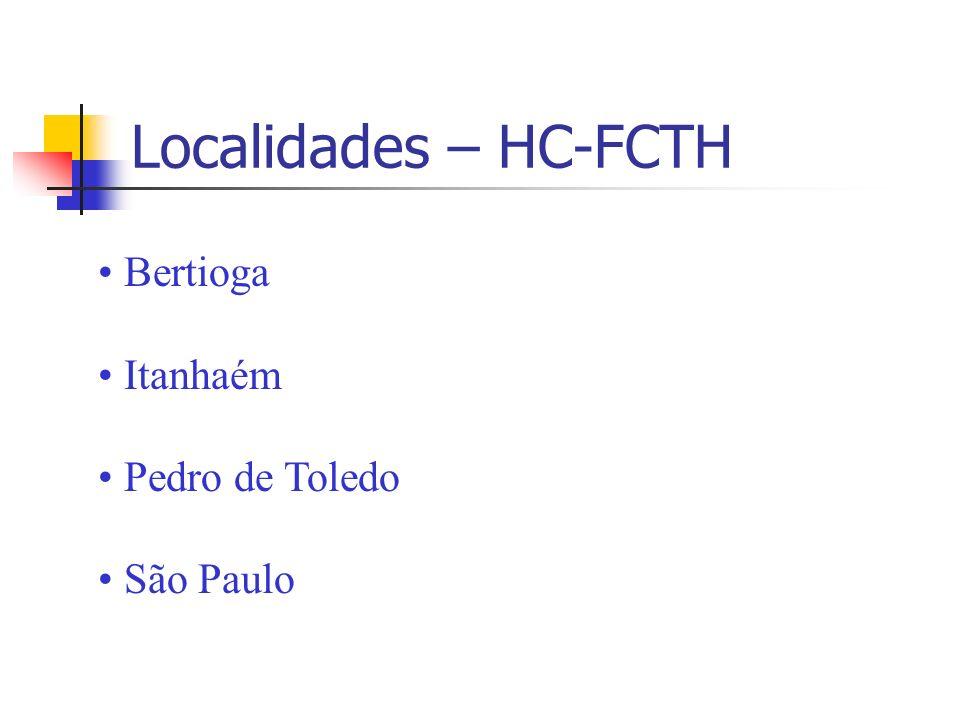 Localidades – HC-FCTH Bertioga Itanhaém Pedro de Toledo São Paulo