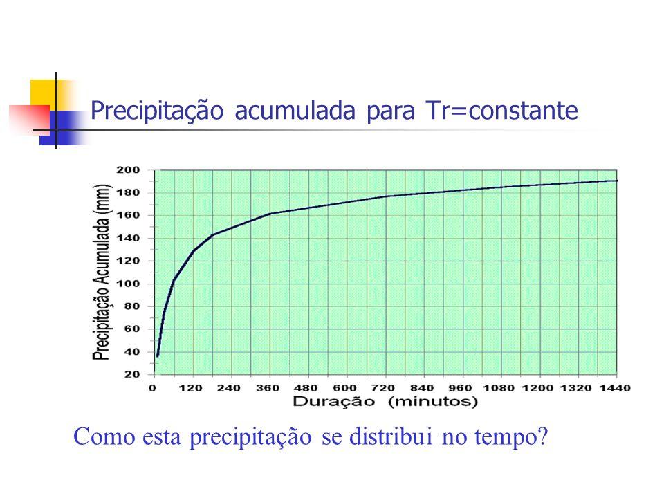 Precipitação acumulada para Tr=constante