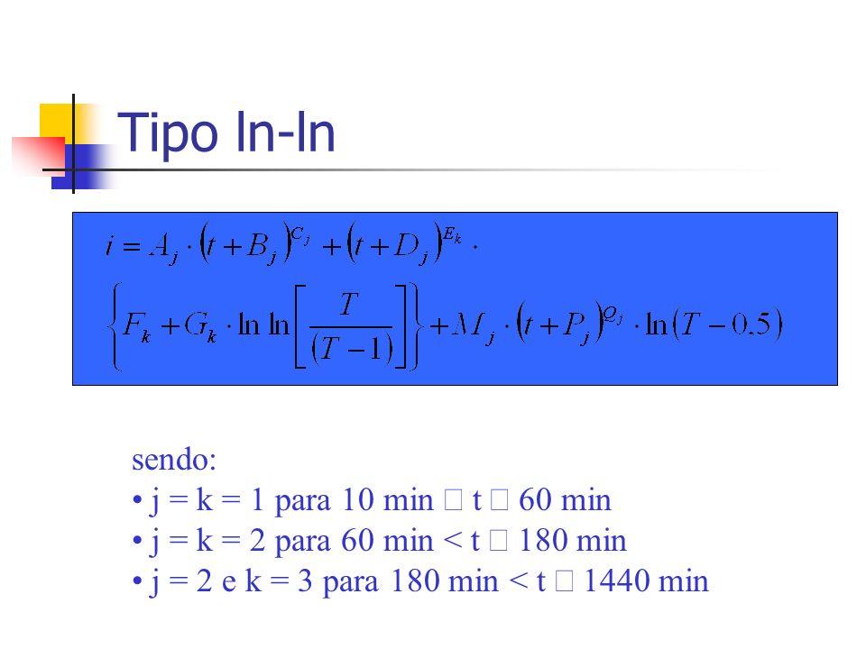 Tipo ln-ln sendo: j = k = 1 para 10 min £ t £ 60 min