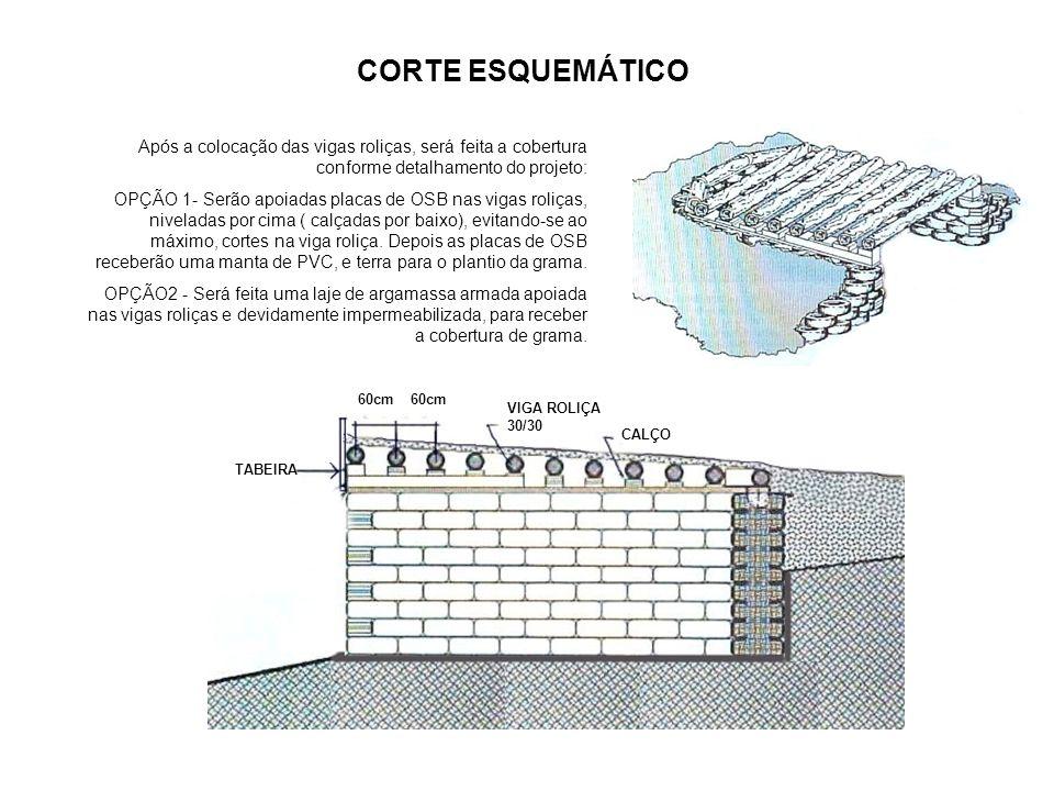 CORTE ESQUEMÁTICO Após a colocação das vigas roliças, será feita a cobertura conforme detalhamento do projeto: