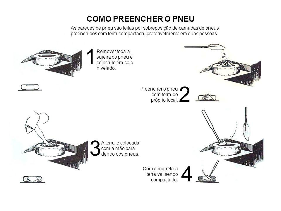 COMO PREENCHER O PNEU