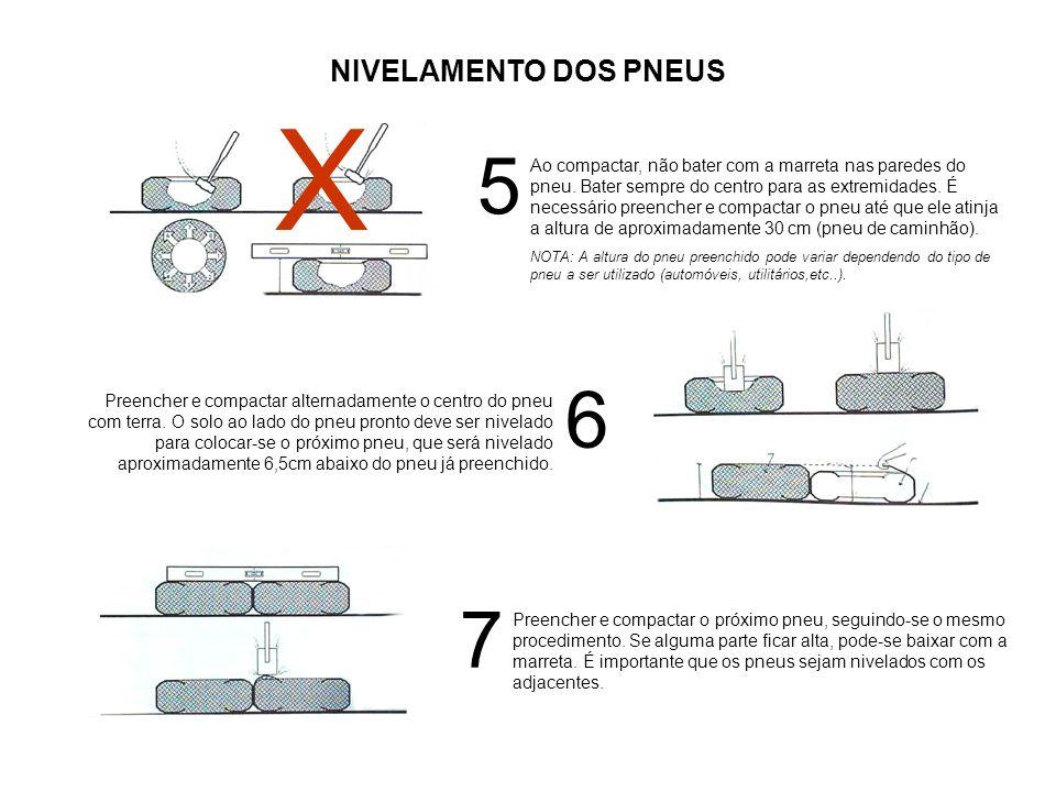 X 5 6 7 NIVELAMENTO DOS PNEUS