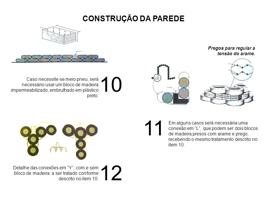 10 11 12 CONSTRUÇÃO DA PAREDE Pregos para regular a tensão do arame.