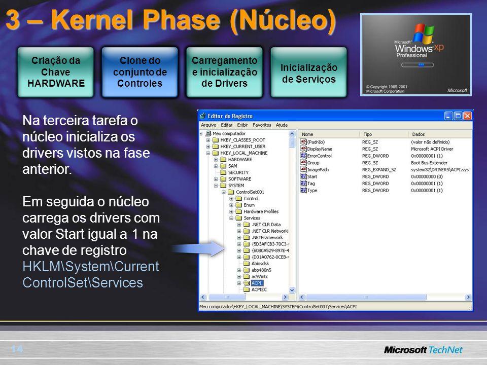 3 – Kernel Phase (Núcleo)