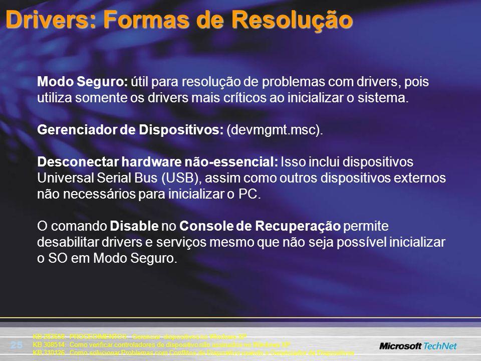Drivers: Formas de Resolução