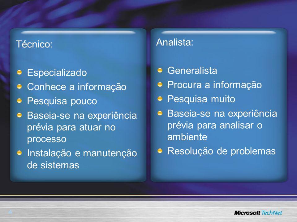 Analista: Generalista. Procura a informação. Pesquisa muito. Baseia-se na experiência prévia para analisar o ambiente.