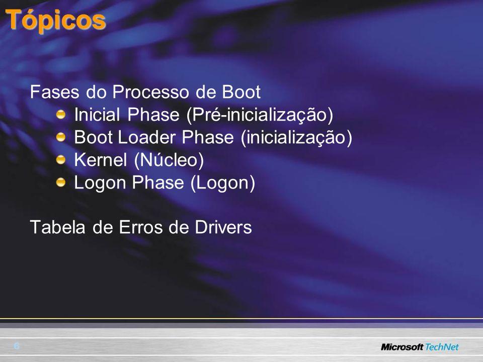 Tópicos Fases do Processo de Boot Inicial Phase (Pré-inicialização)