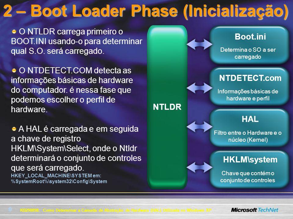2 – Boot Loader Phase (Inicialização)