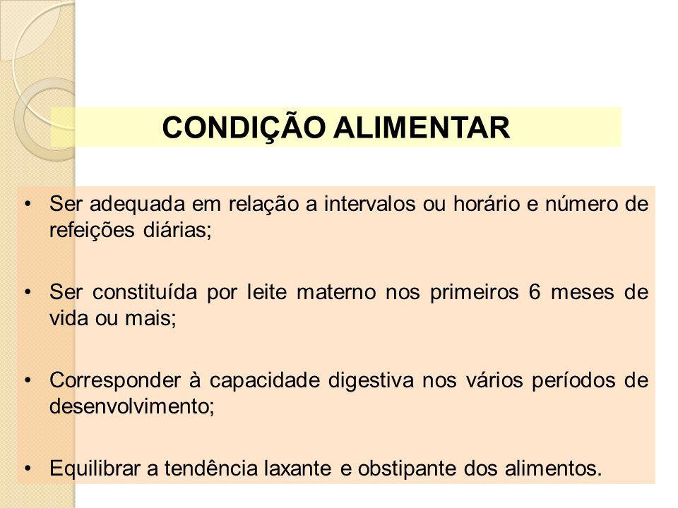 CONDIÇÃO ALIMENTAR Ser adequada em relação a intervalos ou horário e número de refeições diárias;