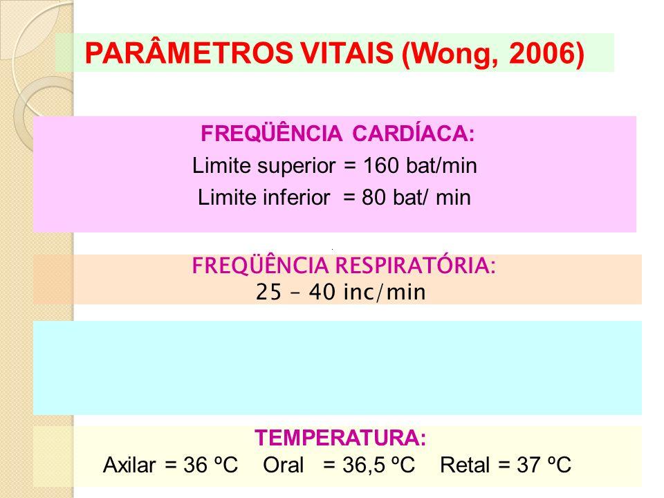 PARÂMETROS VITAIS (Wong, 2006)