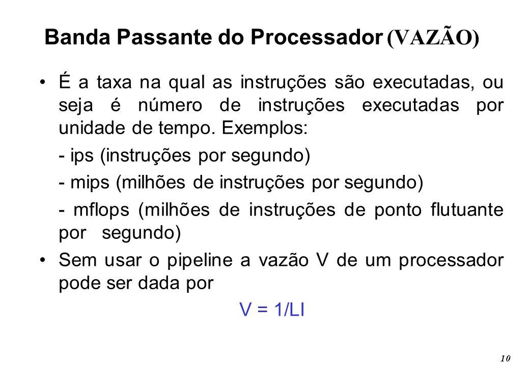 Banda Passante do Processador (VAZÃO)